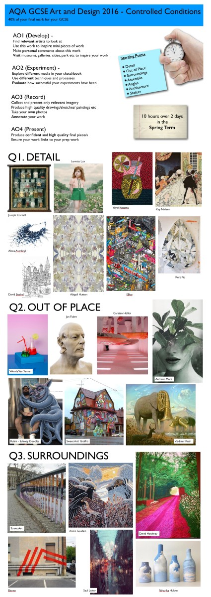AQA Art and Design Exam 2017 Powerpoint